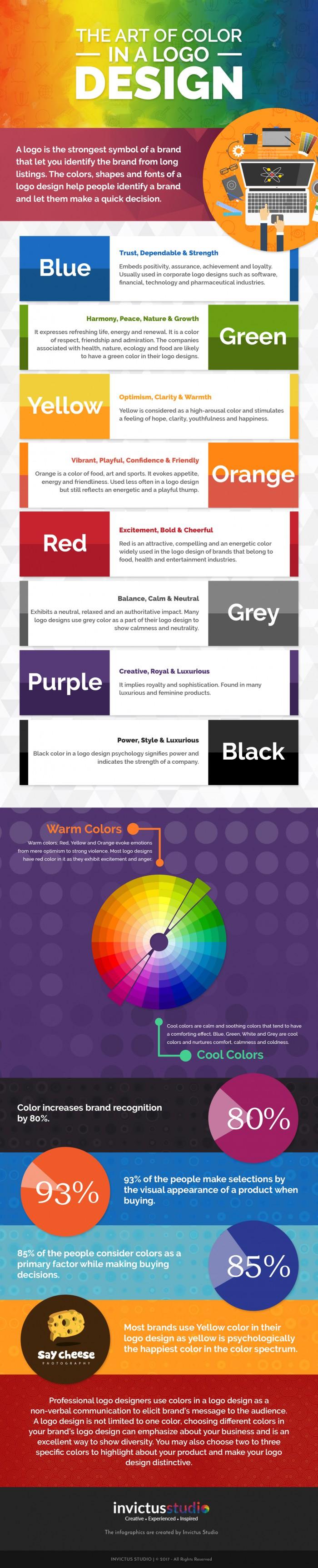 The Art Of Color In A Logo Design Invictus Studio Blog