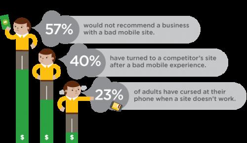 mobile-friendly-reasons