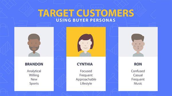 Target-Buyer-Persona