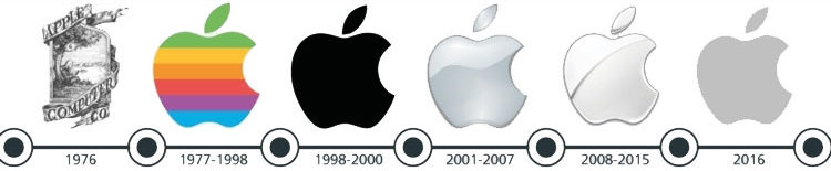 Apple-Logo-Evolution-copy-e1487196635250